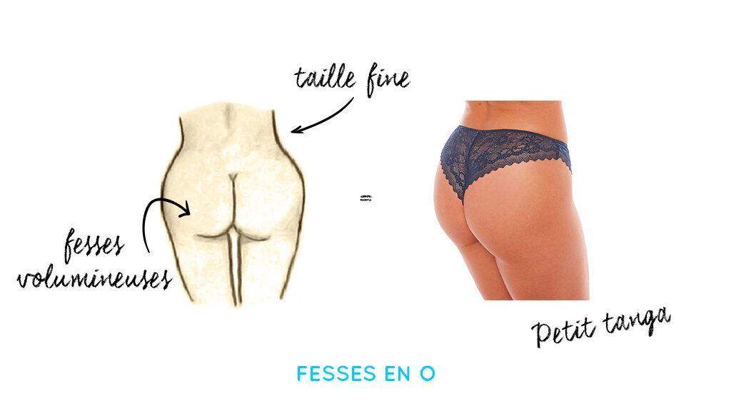 tanga dentelle pour fesses volumineuses